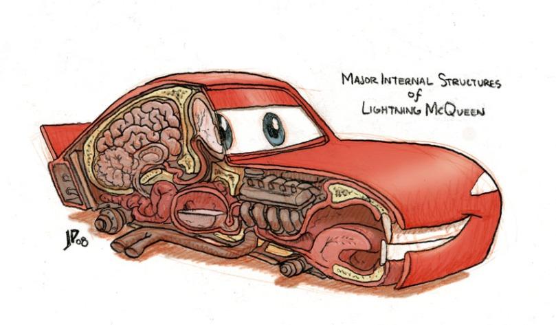 Lightning Mcqueen Internals